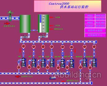 楼宇智能化监控系统中的应用