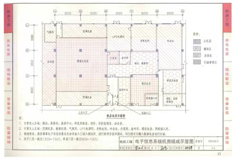 智能建筑弱电工程设计与施工(下册)