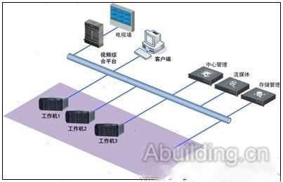 该项目存储子系统的拓扑结构如图1所示.