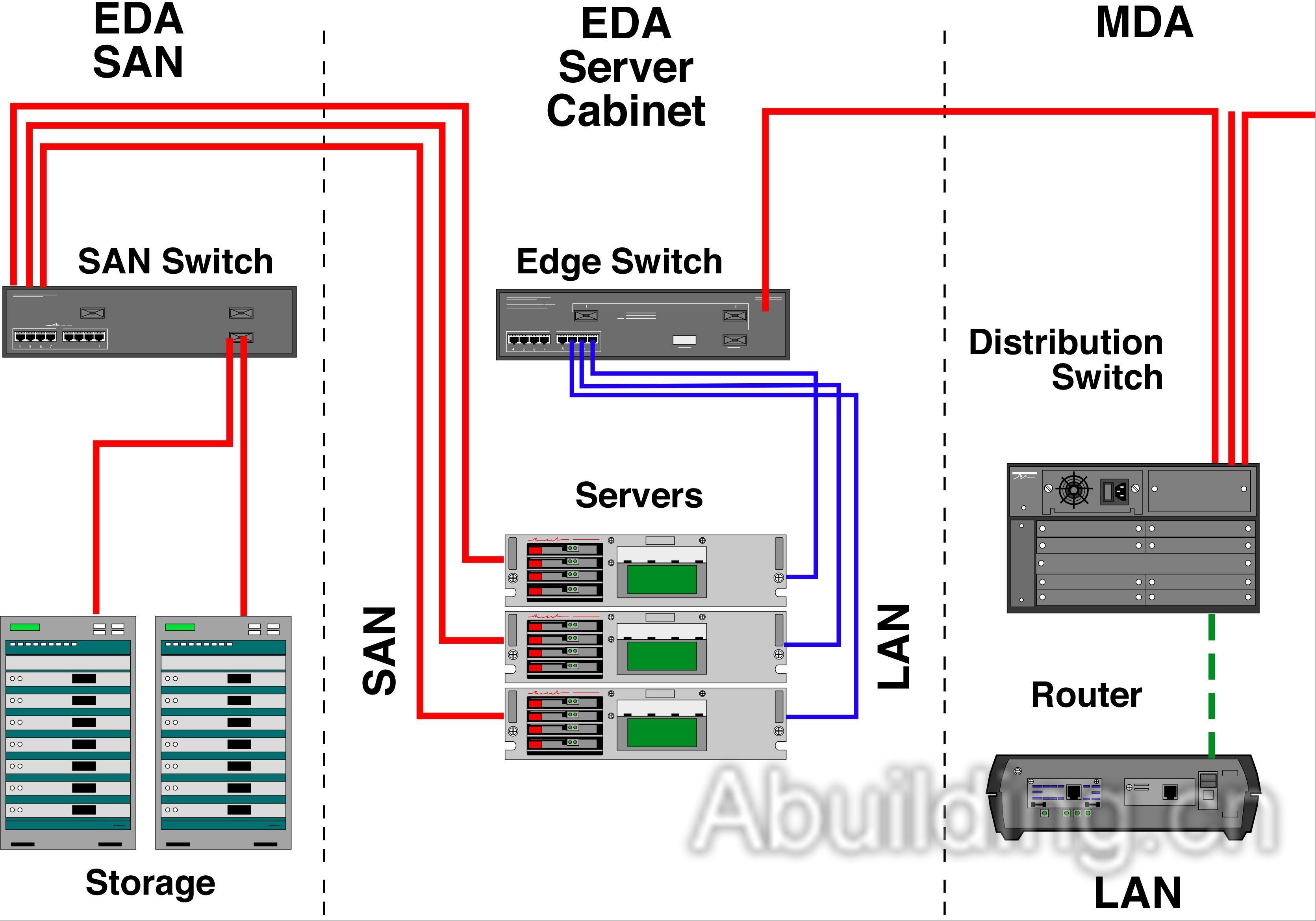 资料 技术文章 综合布线 正文    例如,结构化光纤布线已成为了能对数