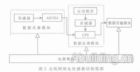 电路 电路图 电子 设计 素材 原理图 450_231