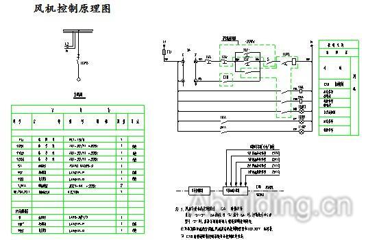 智能照明控制系统图文解析